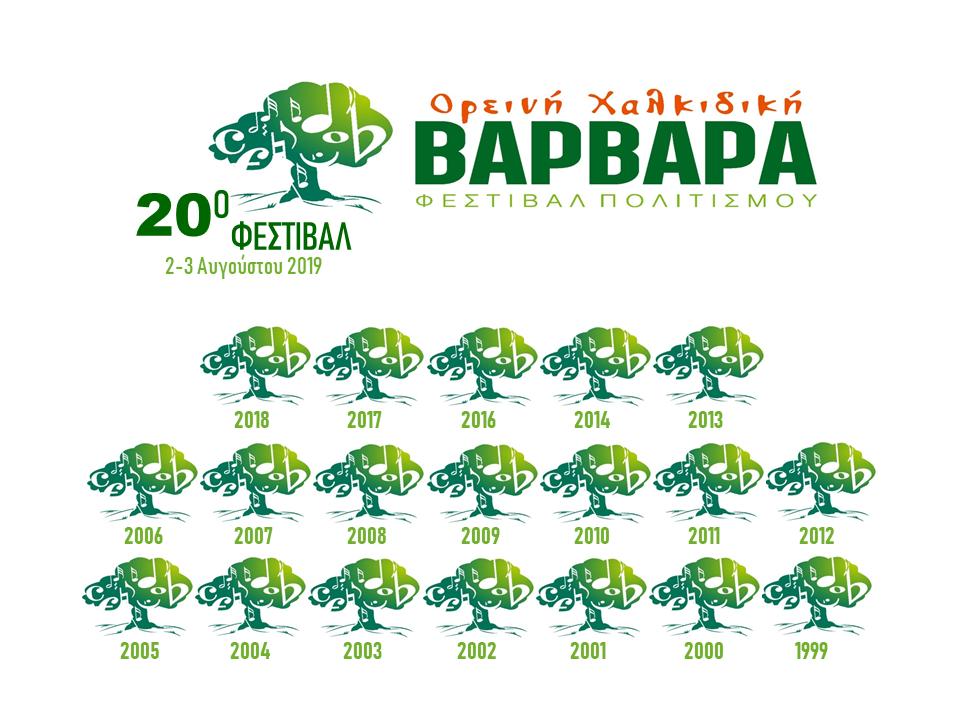 Poster of Varvara Festival